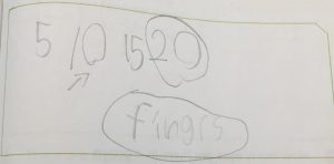 Katie counted by 5s.