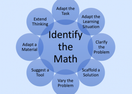 Who Gets Challenged to Extend Their Thinking? A Conversation About Differentiation