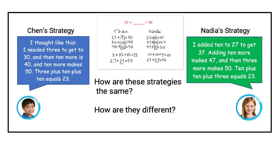 Meaningful Math Talk — It's Still Happening in the Remote Classroom